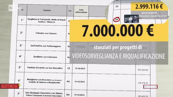 Terra_dei_fuochi_milioni_di_euro_stanziati_e_spesi_per_la_video_sorveglianza_REOPRT_RAI_elettritv